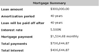 Mortgage summary